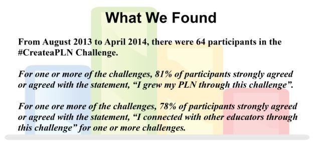 Data PLN Challenge